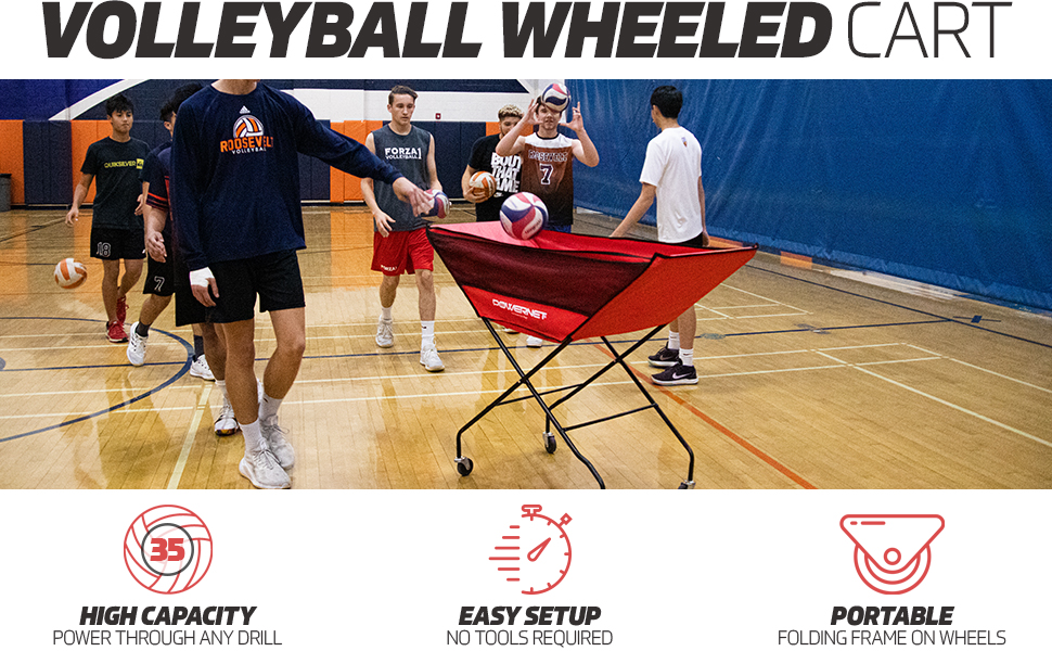 volleyball players training using PowerNet
